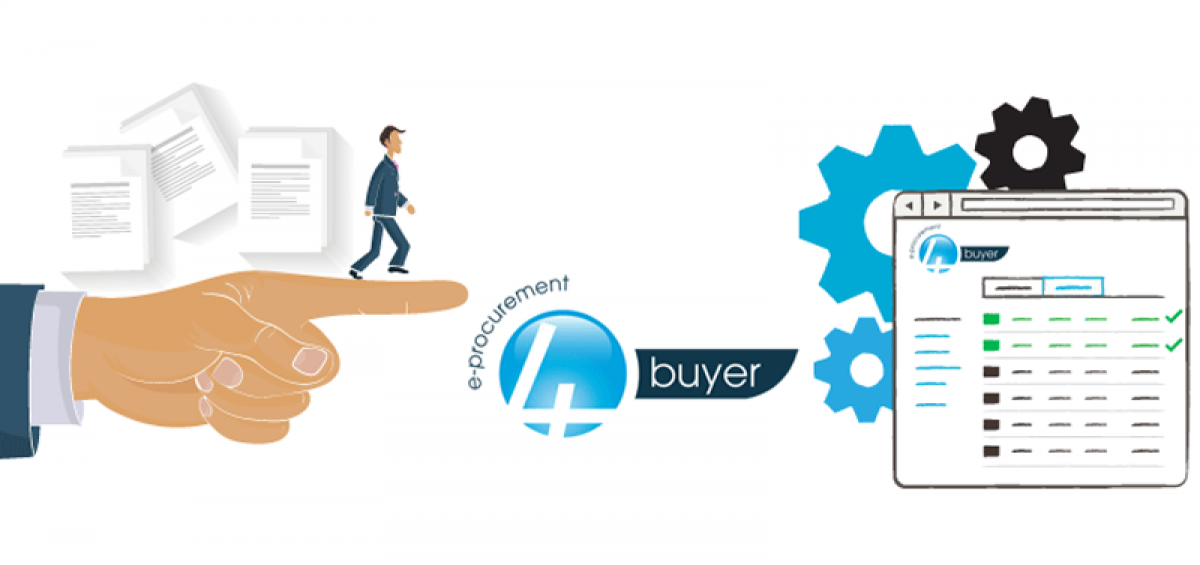 Software intelligenti? Ecco 4buyer